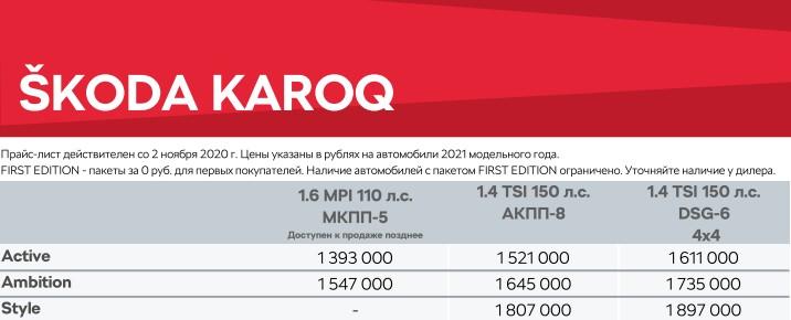 Свежие новости о Karoq – очередное подорожание, скидочные программы и новые опции
